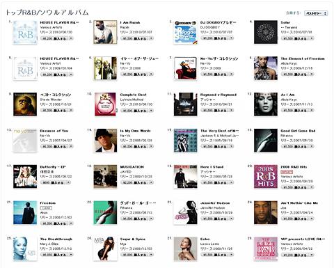 RAZAH iTunes Store CHART1