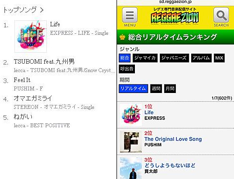express_20160128-chart