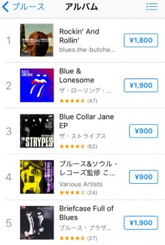 blues.the-butcher-590213-+-Yoko-Utsumi-iTunes