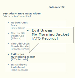 51st GRAMMY AWARDS ノミネート作品発表!!MY MORNING JACKETが・・