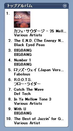 『カフェ・サウダージ - 25 Mellow Selections -』が、iTunesのヒップホップ/ラップチャート1位獲得!