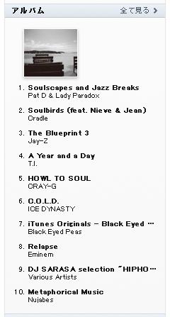 Pat D & Lady Paradox、iTunesのヒップホップチャート1位獲得!
