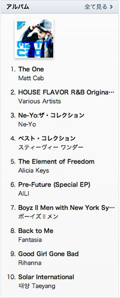 MATT CAB、iTunesのR&Bチャート1位獲得!