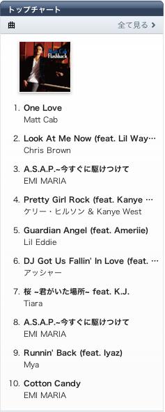 """またまた1位!! クリス・ブラウンを押さえてマット・キャブのカヴァー・ソング """"One Love""""が1位を獲得!!"""