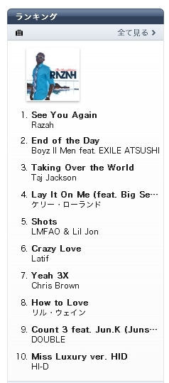 来日中のRazah、3曲連続iTunesR&Bシングルチャート1位!!!明日はアップルストアでインストアライブ!